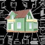 Торговая компания «Строй Бум». Продажа строительных и отделочных материалов со склада в Нижнем Новгороде
