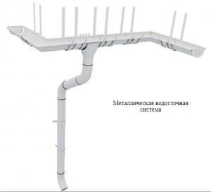 Водосточная система «Металлик»